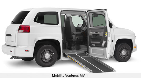 Mobility Ventures MV-1