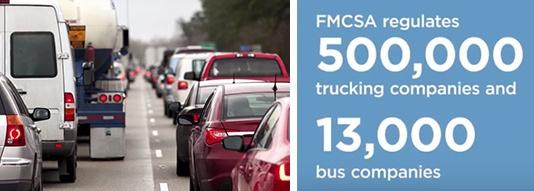 FMCSA Regulates 500,000 trucking companies and 13,000 bus companies